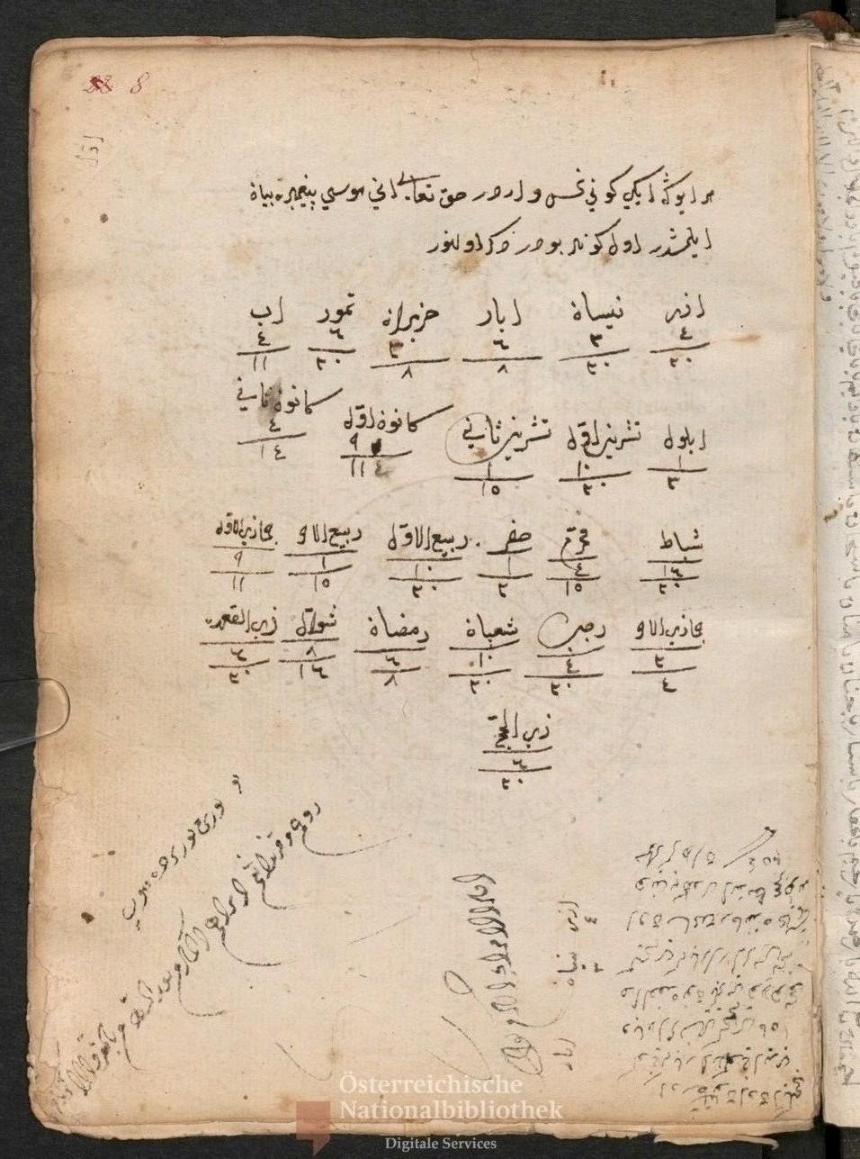 Example Folio 2