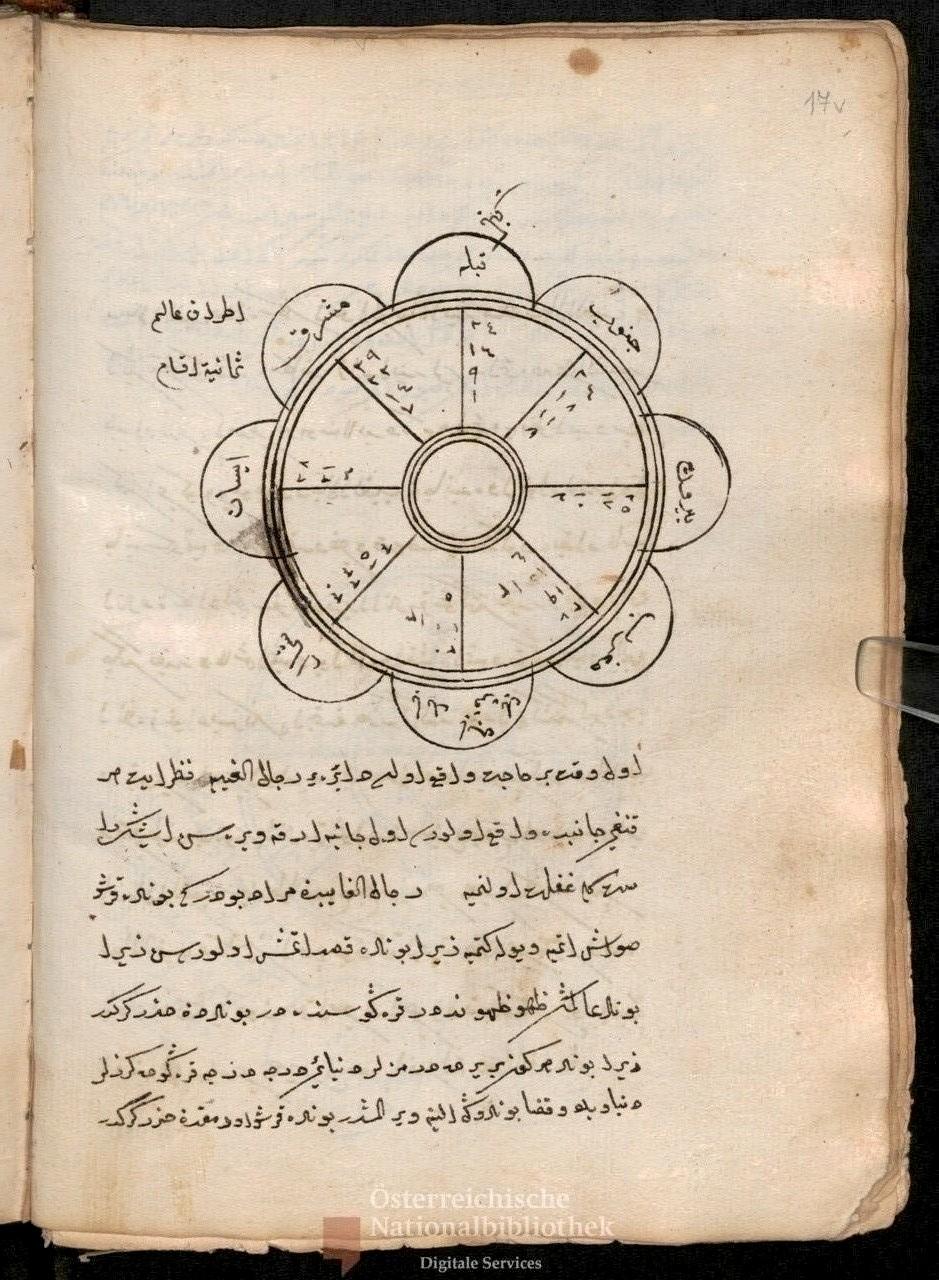Example Folio 6