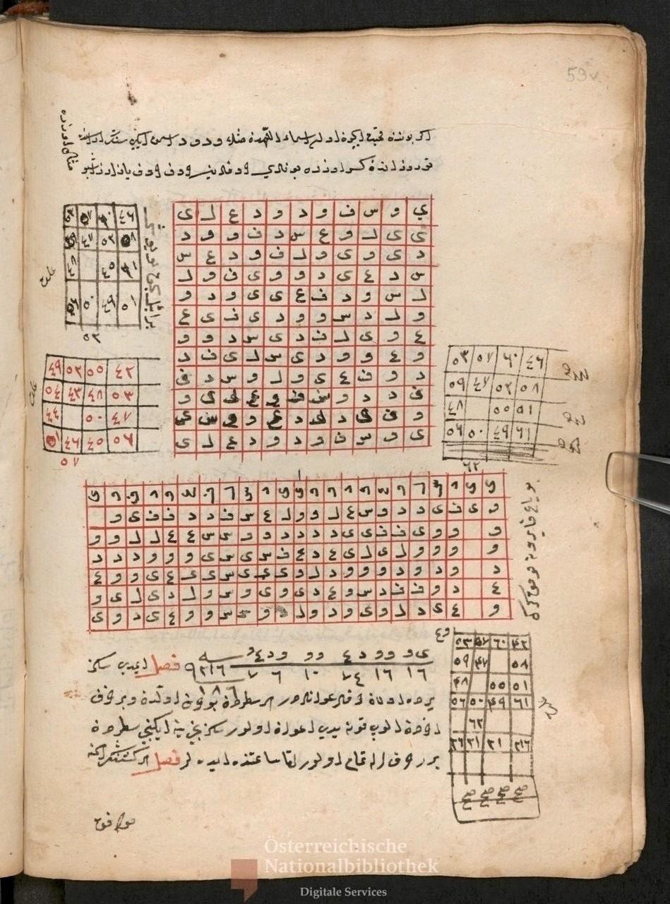 Example Folio 8