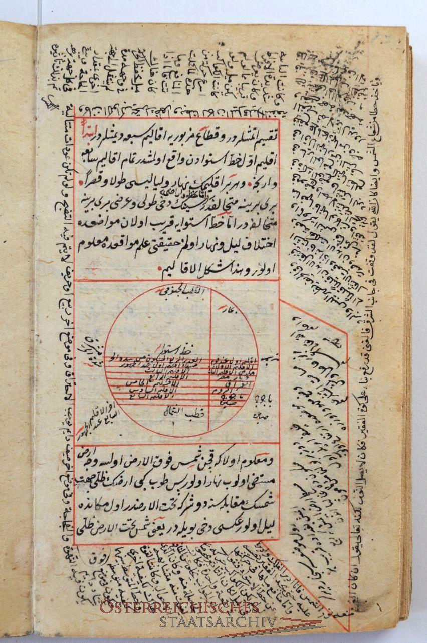 Example Folio 1